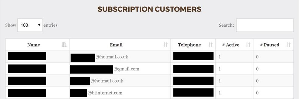 Ecommerce Subscription Management